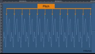 Sound - Figure 1. Pitch perception