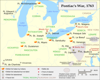 Turtleheart - Forts and battles of Pontiac's War