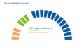 Pregny-Chambésy Conseil municipal 2015-2020.png