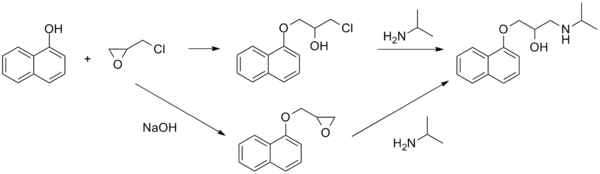 Propranolol synthesis.png