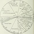 Report of Committee on school inquiry, Board of estimate an apportionment, city of New York (1913) (14781643302).jpg