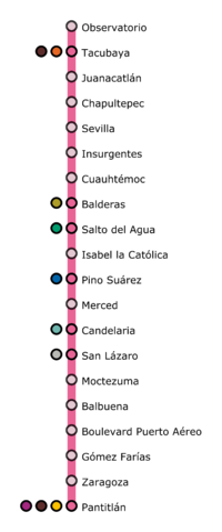 STC line 1 diagram.png