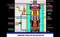 SUBMARINE CLOSED-LOOP NUCLEAR REACTOR.jpg