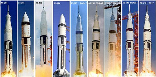 All Saturn IB Launches from AS-201 through ASTP.