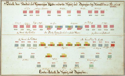 Schlacht bei Rheinfelden - Schlachtenaufstellung 21. Februar 1638