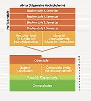 Schule Tonndorf Wiki.jpg