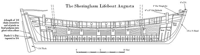 Sheringham Lifeboat Augusta Elevation.jpeg