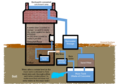 Simple Diagram to show Rainwater Harvesting.png