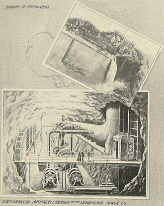 Snoqualmie Falls - Cutaway diagrams of Power Plant 1