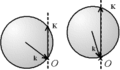 Sphere Ewald et Bragg Brentano.png