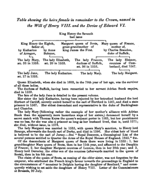 Will of Henry VIII of England - Notes by John Gough Nichols, showing the effect of the will of Henry VIII on the succession to the throne of England