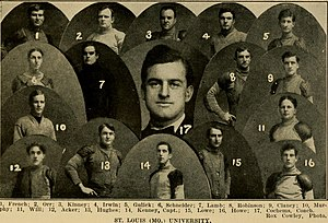 1906 Saint Louis Billikens football team - Image: The Official National Collegiate Athletic Association football guide. The official rules book and record book of college football (1907) (14775744104)