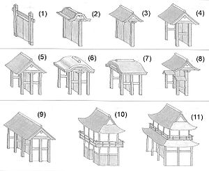 japanische tempelarchitektur wikipedia. Black Bedroom Furniture Sets. Home Design Ideas