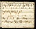 Weaver's Draft Book (Germany), 1805 (CH 18394477-53).jpg