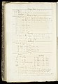 Weaver's Thesis Book (France), 1893 (CH 18418311-55).jpg