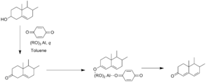 Oppenauer oxidation - Wettstein-Oppenauer reaction