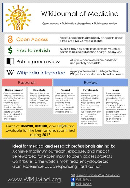 File:WikiJournal of Medicine Poster (hyperlinked).pdf
