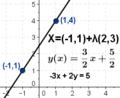 Wiki linear parametric 250 200.png
