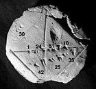 Babylonian approximation to the square root of 2