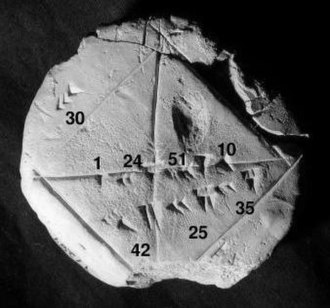 Mathematical constant - This Babylonian clay tablet gives an approximation of the square root of 2 in four sexagesimal figures: 1; 24, 51, 10, which is accurate to about six decimal figures.