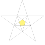 Zeroth stellation of dodecahedron facets.png