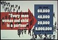 """Every Man, Woman and Child is a Partner"" - NARA - 513665.jpg"