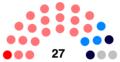Élections Générales Haïti 1995 (sénateurs).png
