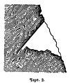 Чертёж к статье «Подрывные работы» № 2. Военная энциклопедия Сытина (Санкт-Петербург, 1911-1915).jpg