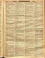 1925 Berlin Directory for Freudenberg, page 2.jpg