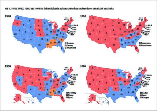 1948, 1952, 1960 eta 1976ko lehendakaria aukeratzeko hauteskundeen emaitzak estatuka