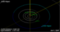 2258 Viipuri orbit on 01 Jan 2009.png