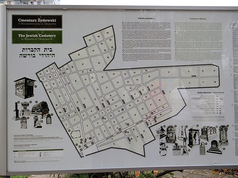 File:251012 Maps of Jewish Cemetery in Warsaw - 02.jpg