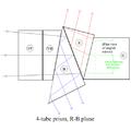 4-tube prism, R-B plane.png