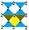 442 symmetry aba