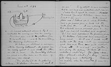 Lab notebook - Wikipedia