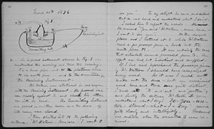 Lab notebook - Page from a laboratory notebook of Alexander Graham Bell, 1876.