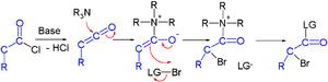Haloketone - Acid chloride bromination reaction mechanism Dogo-Isonagie 2006