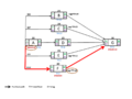 Activity-on-node diagram showing critical path drag computation in a start-to-start (SS) relationship.png