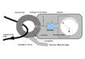 Allstrom-Zangenamperemeter.png