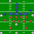 American football officials positions.svg