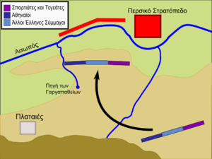 http://upload.wikimedia.org/wikipedia/commons/thumb/0/0c/Battle_of_Plataea_part_1-el.png/300px-Battle_of_Plataea_part_1-el.png