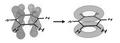 Benzene orbitali delocalizzati.png