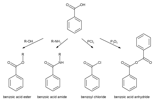 grignard synthesis of benzoic acid Synthesis of benzoic acid electrophilic addition reaction between a freshly  grignard reagent / reactions grignard with benzophenone to form.