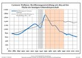 Bevölkerungsentwicklung Carmzow-Wallmow.pdf