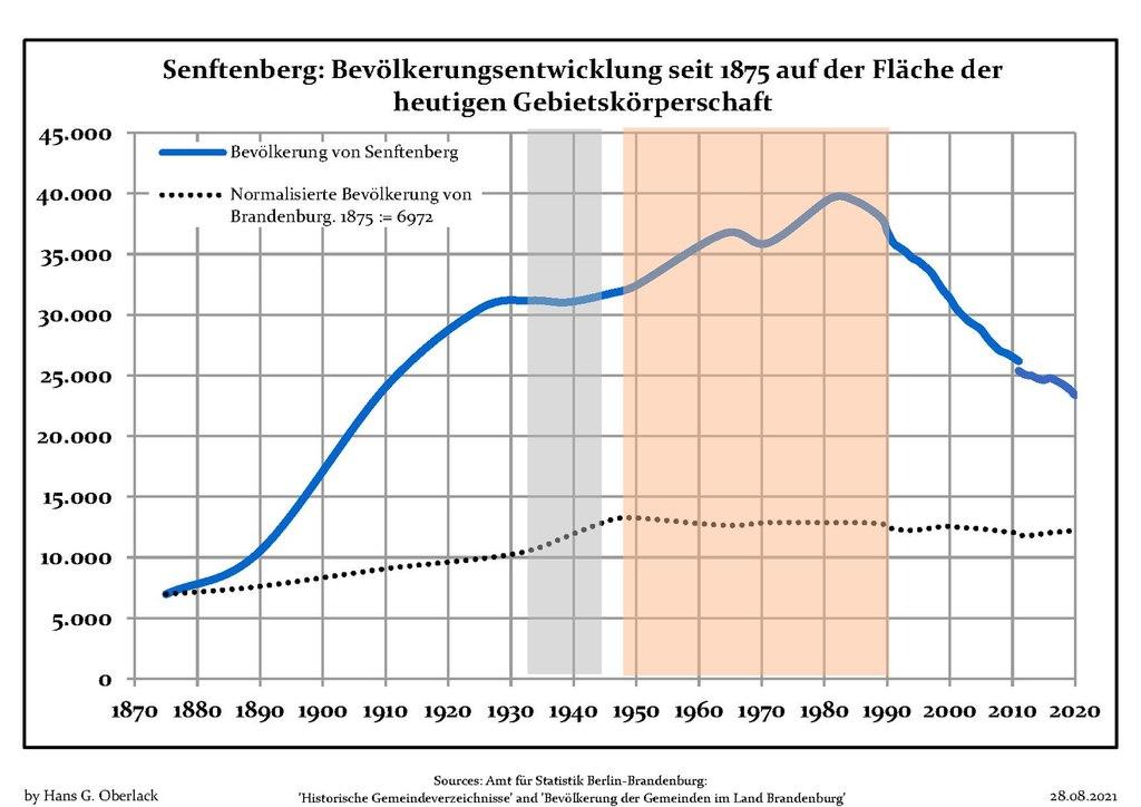 pdf image diff comparison red blue