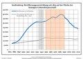 Bevölkerungsentwicklung Senftenberg.pdf