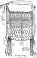Burmese Textiles Fig40 A Kachin bag or wallet.png