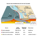 Cascadia earthquake sources fr.png