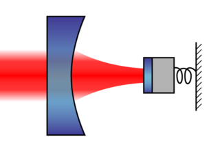 Cavity optomechanics