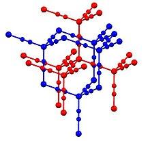 Cianuro di zinco